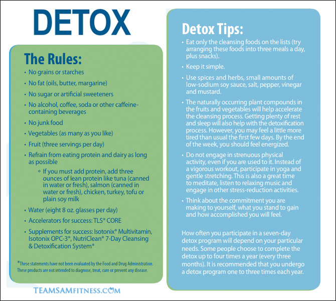 detox_teamsamfitness