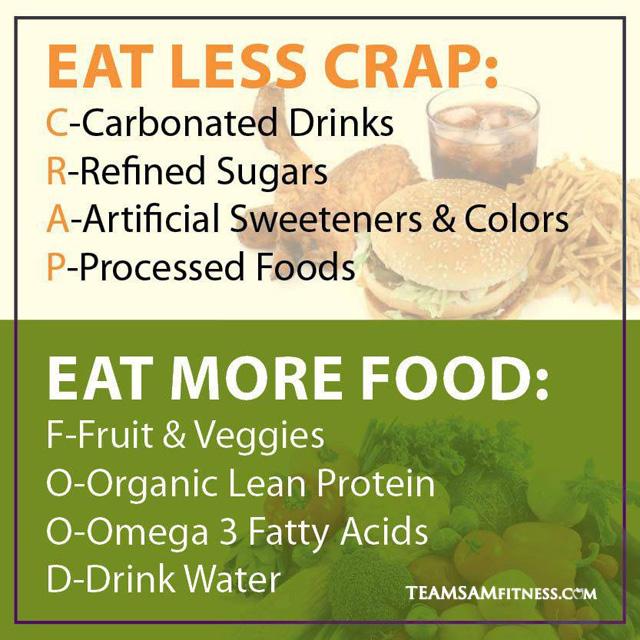eatlesscrap_eatmorefood_teamsamfitness