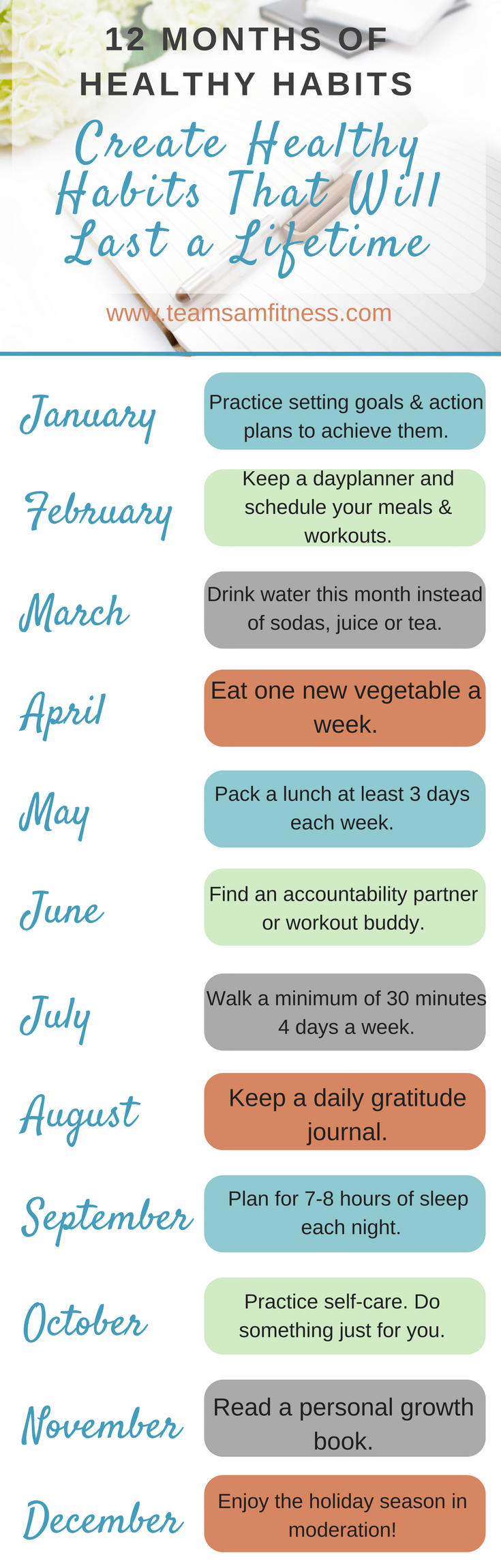12 months of creating healthy habits that will last a lifetime.
